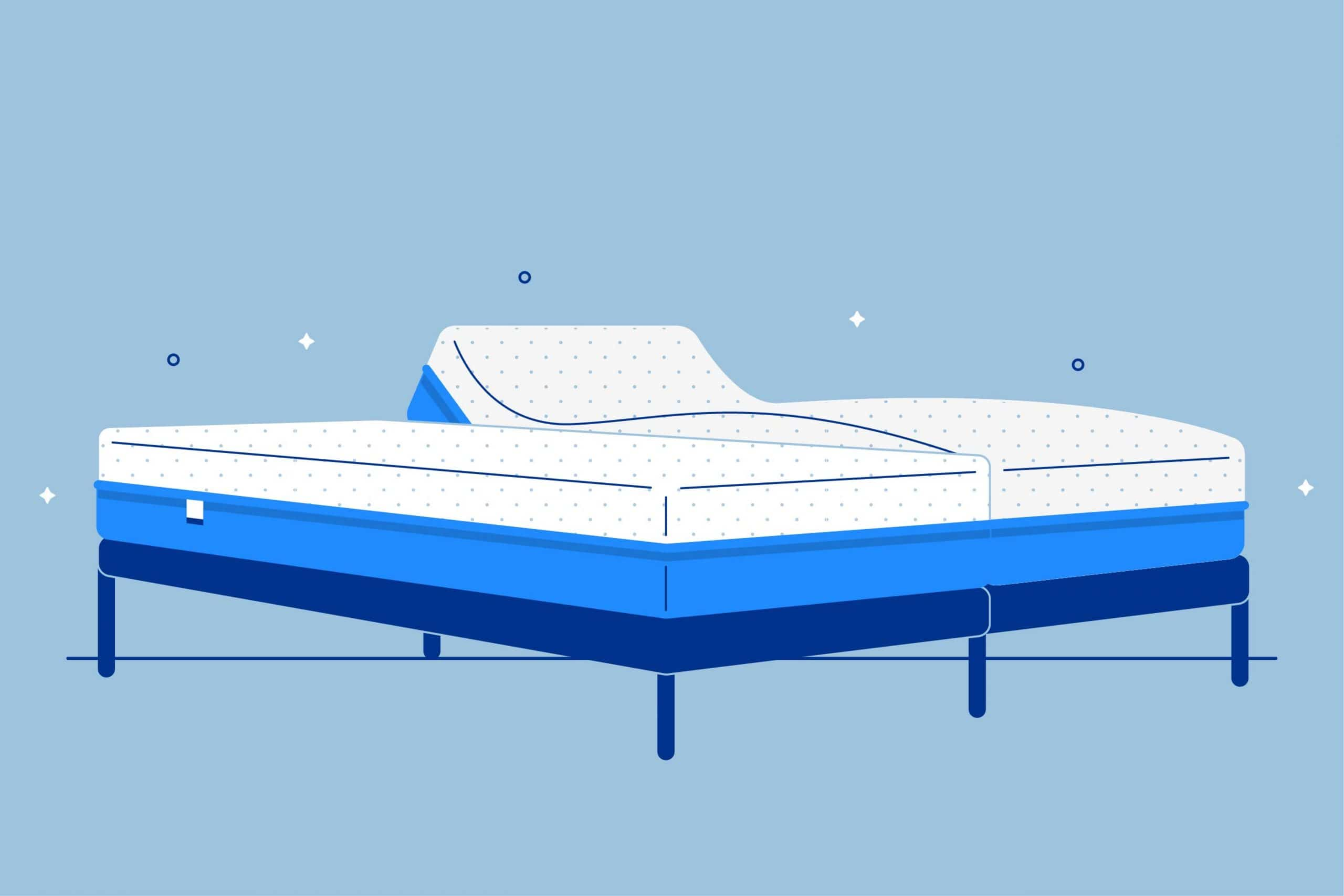 What is the importance of mattresses on adjustable beds?